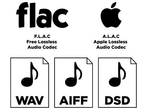 Форматы файлов с музыкой высокого разрешения Hi-Res