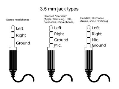 Разница в контактах аудио джека для разных устройств