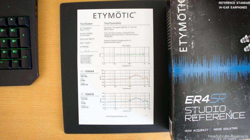 Сертификат качества наушников Etymotic ER4SR
