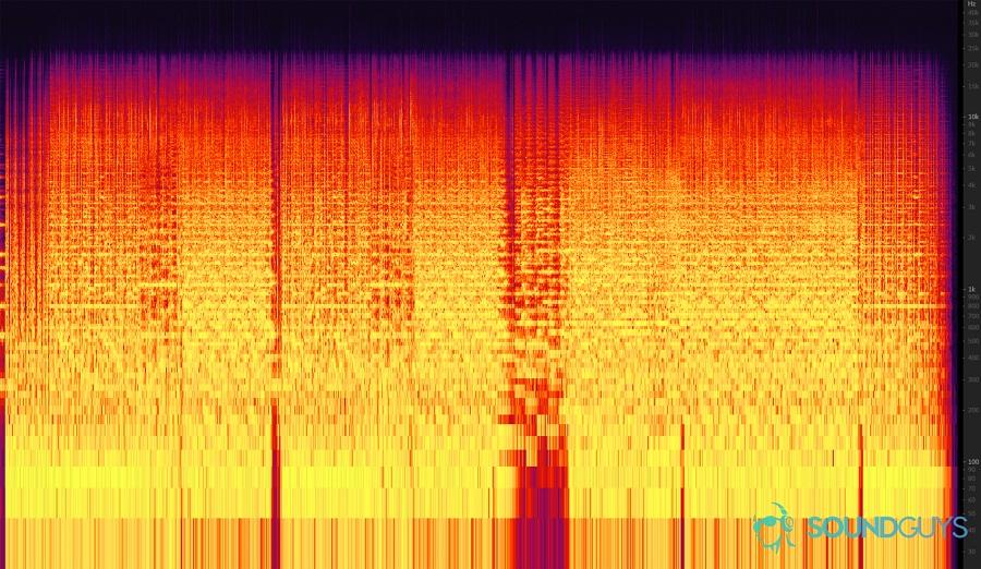 Вот как выглядит 24-битный музыкальный файл перед удалением данных. Частота - ось Y, время - ось X, а интенсивность - цвет.