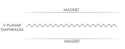 Магнитопланарный драйвер V-Planar
