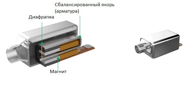 Устройство арматурного драйвера