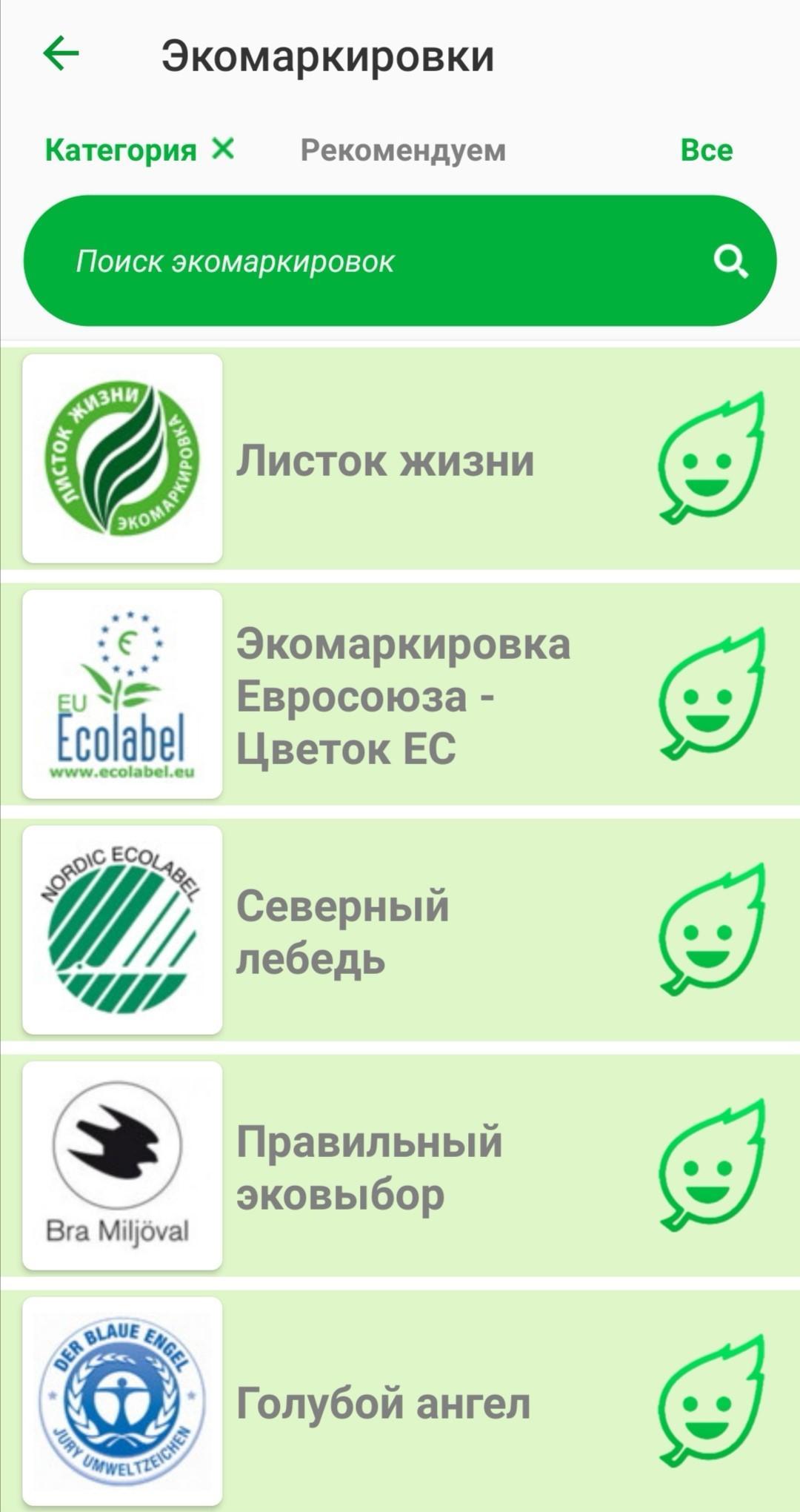 Приложения, с помощью которых можно проверить качество продуктов питания