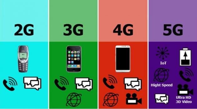 В чем заключаются отличия 5G и 4G