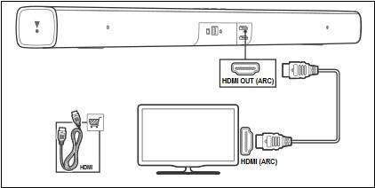 Как подключить колонку JBL к телевизору: инструкция