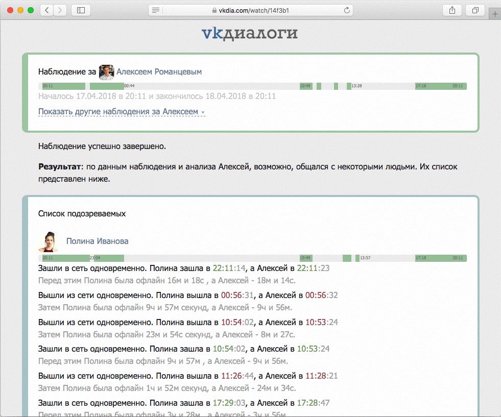 Как узнать, с кем человек переписывается на социальной платформе ВКонтакте